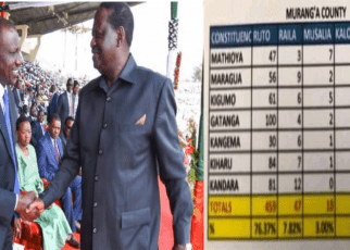 Results For Ruto and Raila in a Murang'a Poll Conducted by Former Transport PS(Irungu Nyakera)